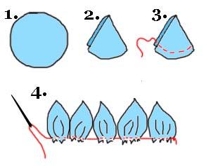 Вырезаем 6 кругов из ткани диаметр